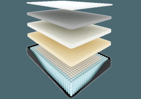 Hybrid mattress